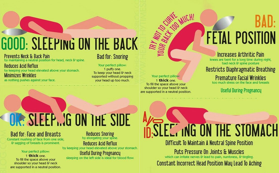 find the perfect sleep position