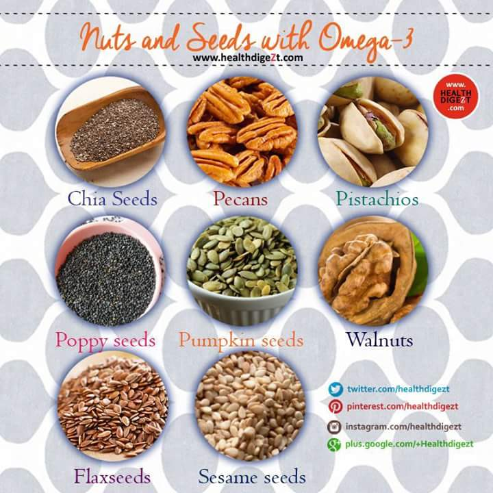 NUTS AND SEEDS WITH OMEGA 3 | Royale Store Manila