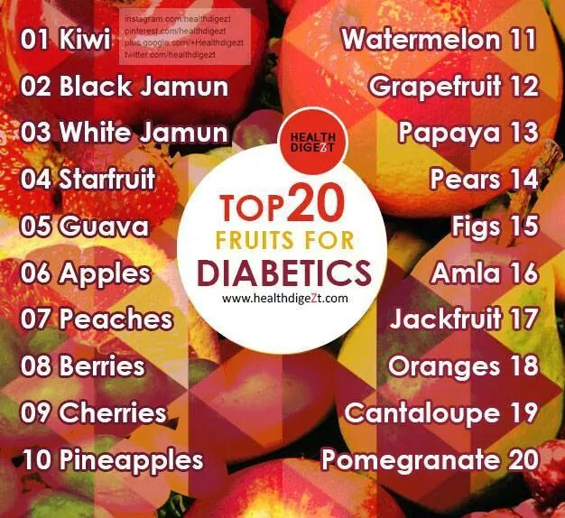 healthy fruits and vegetables for diabetics mexican fruit